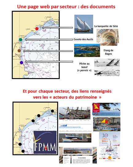 Le projet Nav'Histoire